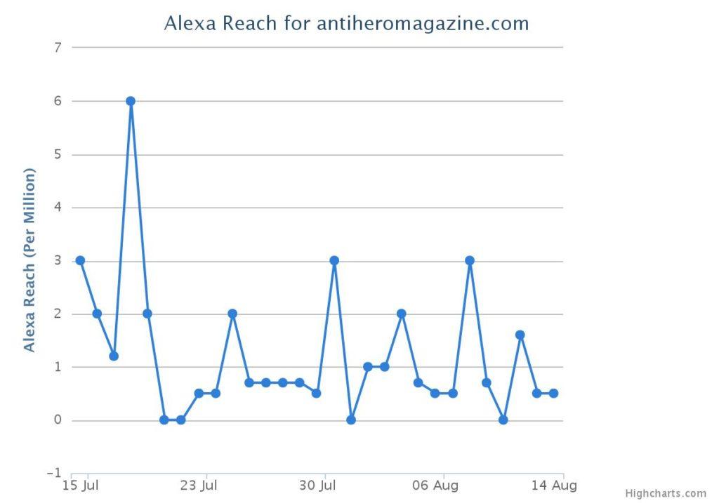 alexa-reach